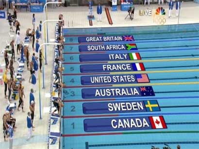 OLYMPICS-swimming-lanes.jpg